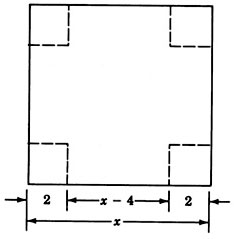 A square with smaller squares drawn in each corner of the larger square. The smaller squares are labeled with a length of two and the length between the two smaller squares is labeled as x minus four. The length of the large square is labeled as x.