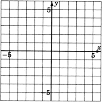 An xy coordinate plane with gridlines, labeled negative five and five with increments of one on both axes.