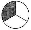 A whole circle divided into 3 equal parts. One of the parts is shaded.