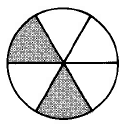 A circle divided into six equal parts. Two parts are shaded.