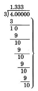 Long division. 4 divided by 3 equals 1.333, with a repeating unresolved remainder, leading to a division problem that never terminates.