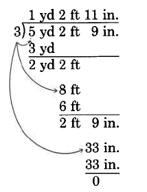 Long division. 5 yd 2 ft 9 in divided by 3. 3 goes into 5 yards one time with a remainder of 2 yards. Bring down the 2 feet. 2 yards and 2 feet is eight feet. 3 goes into eight feet twice with a remainder of 2 feet. Bring down the 9 inches. 2 feet 9 in is equal to 22 inches. 3 goes into 33 inches exactly 11 times. The total quotient is 1 yd 2 ft 11 in.