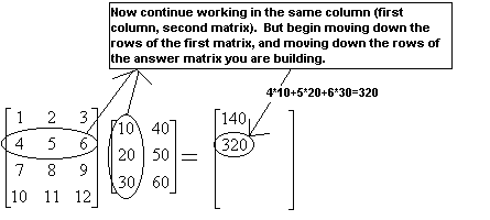 A picture showing the second step in multiplying matrices.