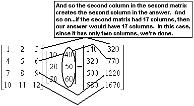 A picture showing the first step in multiplying matrices.