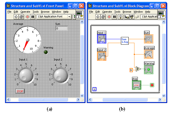 11 Lab 1 Introduction To Labview By Openstax Page 44 Quizover