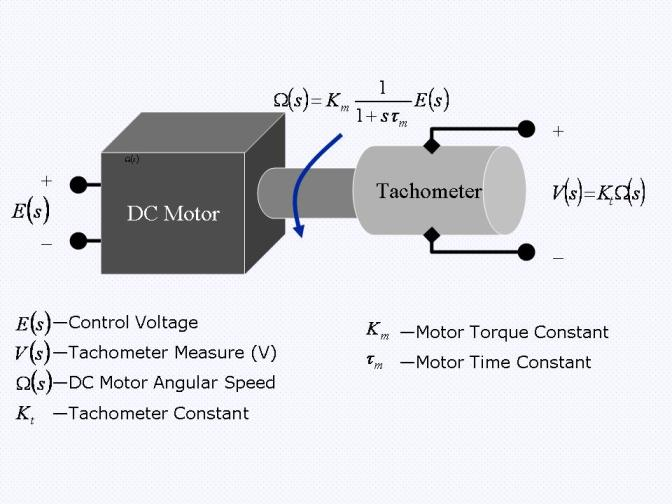 measurement of tachometer coefficient and motor constant