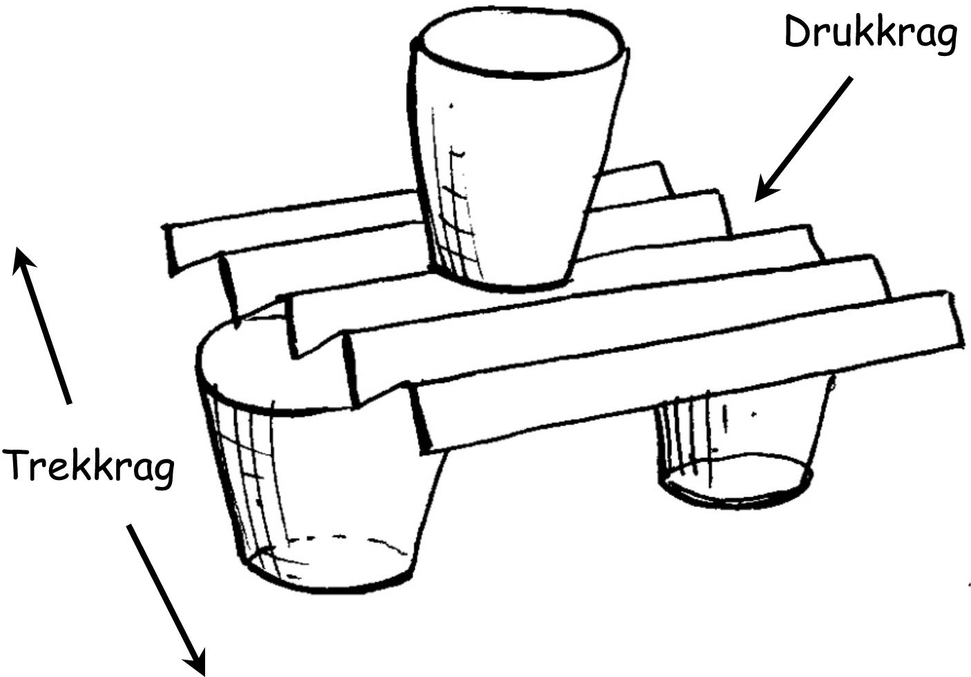 Stutte en raam strukture