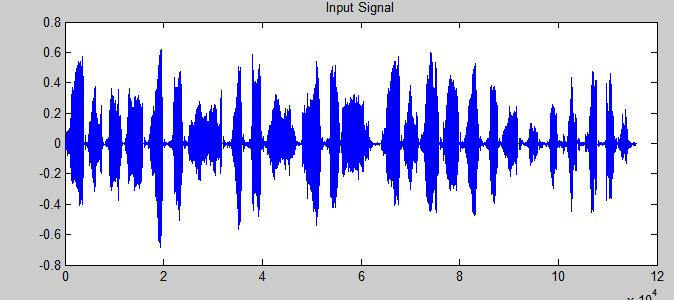 Waveform of an input audio signal