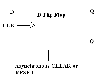 Cmsc 313 selected lecture notes flipflop - where reset happens with sr flip-flop - electrical