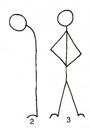 stick figures demonstrating different postures