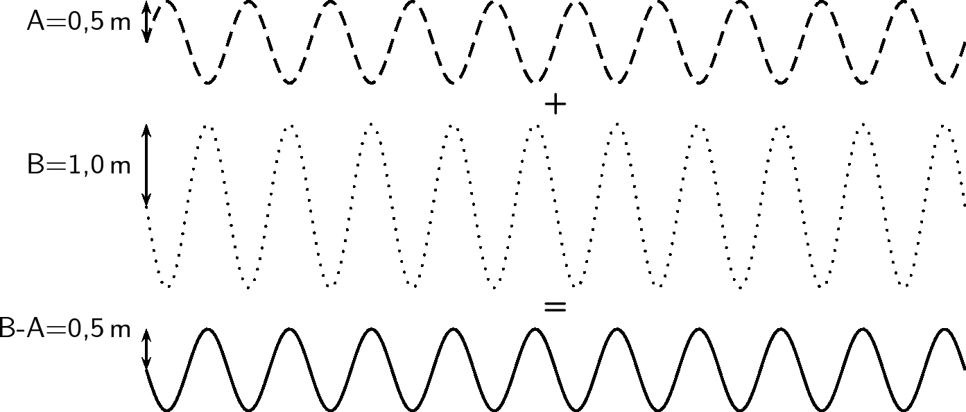 Exercises transverse waves by openstax page 1010 quizover pooptronica