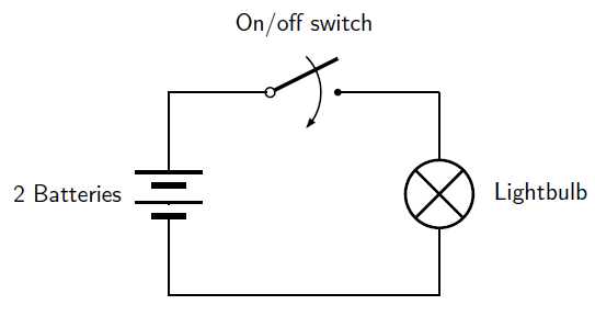 Circuit diagrams, Electric circuits, By OpenStax | QuizOver.com