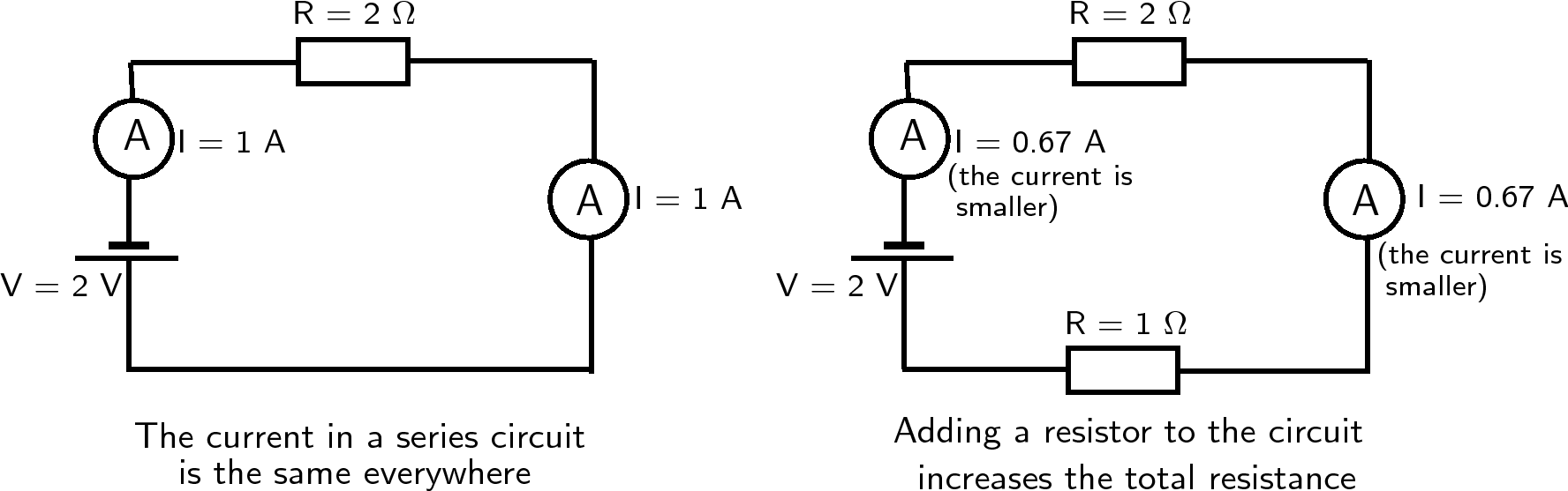 010 Electric Circuits Physics Grade 10 Caps 2011 By Openstax Resistors What Is The Equivalent Resistance Of Circuit Below Potential Difference And In Series