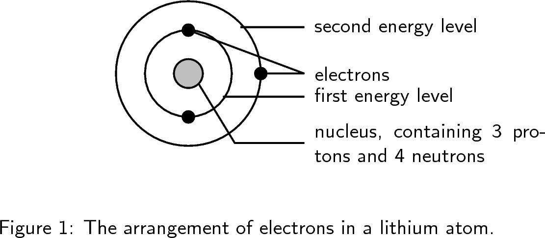 The Energy Of Electrons  Electronic Structure  By Openstax