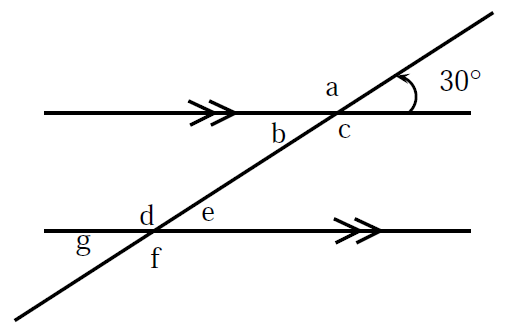 how to find the intersection of two lines khan academy