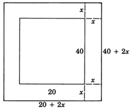 A rectangle with side length forty plus two x and width of twenty plus two x with an inner rectangle x units from the outside rectangle throughout. The length of the inner rectangle is labeled as forty and the width is labeled as twenty.