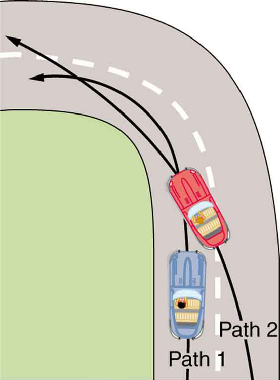 In the figure, two paths are shown inside a race track through a steep curve, approximately equal to ninety degrees. Two cars are shown. One car is on the path one, which is the inside path along the track. The path of this car is shown with an arrow through the inside path. The second car is shown overtaking the first car, while taking a left turn, showing it to be crossing into the inside path from the second path. The path of this car is also shown with an arrow throughout.