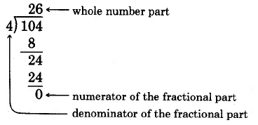 Long division. 104 divided by 4 is 26, with a remainder of 0. 26 is the whole number part, 0 is the numerator of the fractional part, and 4 is the denominator of the fractional part.
