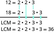 The image shows the prime factorization of 12 written as the equation 12 equals 2 times 2 times 3. Below this equation is another showing the prime factorization of 18 written as the equation 18 equals 2 times 3 times 3. The two equations line up vertically at the equal symbol. The first 2 in the prime factorization of 12 aligns with the 2 in the prime factorization of 18. Under the second 2 in the prime factorization of 12 is a gap in the prime factorization of 18. Under the 3 in the prime factorization of 12 is the first 3 in the prime factorization of 18. The second 3 in the prime factorization has no factors above it from the prime factorization of 12. A horizontal line is drawn under the prime factorization of 18. Below this line is the equation LCM equal to 2 times 2 times 3 times 3. Arrows are drawn down vertically from the prime factorization of 12 through the prime factorization of 18 ending at the LCM equation. The first arrow starts at the first 2 in the prime factorization of 12 and continues down through the 2 in the prime factorization of 18. Ending with the first 2 in the LCM. The second arrow starts at the next 2 in the prime factorization of 12 and continues down through the gap in the prime factorization of 18. Ending with the second 2 in the LCM. The third arrow starts at the 3 in the prime factorization of 12 and continues down through the first 3 in the prime factorization of 18. Ending with the first 3 in the LCM. The last arrow starts at the second 3 in the prime factorization of 18 and points down to the second 3 in the LCM.