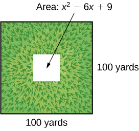 A square that's textured to look like a field with a missing piece in the shape of a square in the center. The sides of the larger square are labeled: 100 yards. The center square is labeled: Area: x squared minus six times x plus nine.