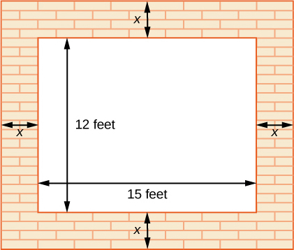 A rectangle inside of a larger rectangle. The smaller rectangle has the length labeled: 15 feet and the width labeled: 12 feet. The distance between the two rectangles is labeled as x on all four sides.