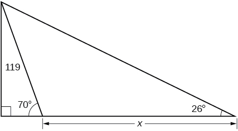 A right triangle with side of 119 and angle of 26 degrees. Within right triangle there is another right triangle with angle of 70 degrees instead of 26 degrees. Difference in side length between two triangles is x.