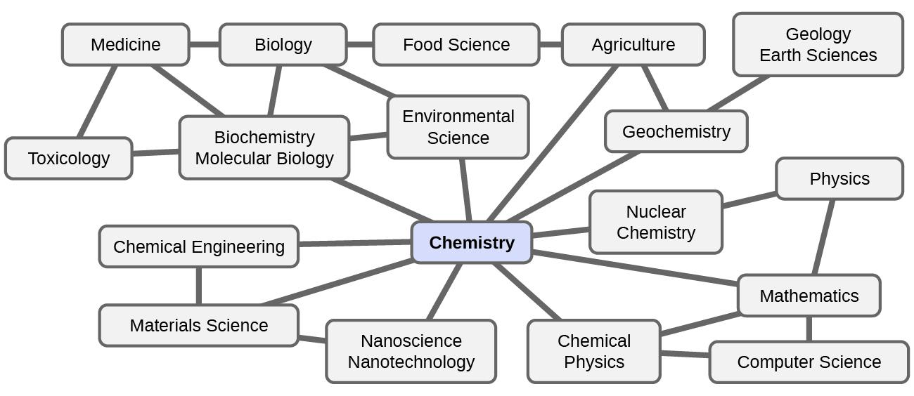 biochemistry and molecular biology snape pdf
