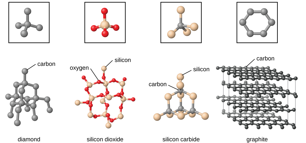 Covalent Solids Covalent network solid...