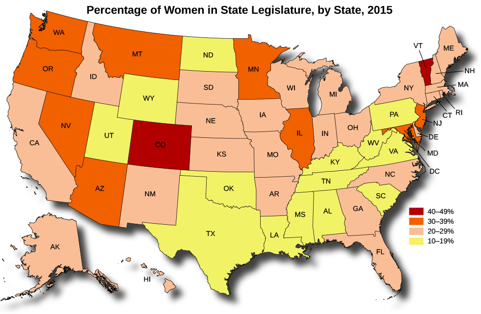 "A map of the United States titled ""Percentage of Women in State Legislature, but State, 2015"". Colorado and Vermont are marked 40-49%. Washington, Oregon, Nevada, Arizona, Montana, Minnesota, Illinois, Maryland, DC, and New Jersey are marked 30-39%. California, Idaho, Alaska, Hawaii, New Mexico, South Dakota, Nebraska, Kansas, Iowa, Missouri, Arkansas, Wisconsin, Michigan, Indiana, Ohio, Georgia, Florida, North Carolina, New York, Connecticut, Rhode Island, Massachusetts, New Hampshire, and Maine are marked 20-29%. Utah, Wyoming, North Dakota, Oklahoma, Texas, Louisiana, Mississippi, Alabama, Tennessee, Kentucky, South Carolina, Virginia, West Virginia, and Pennsylvania are marked 10-19%."