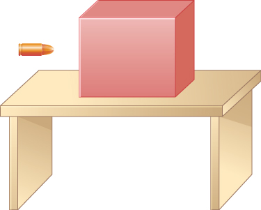 A drawing of a block on a table, and a bullet headed toward it.