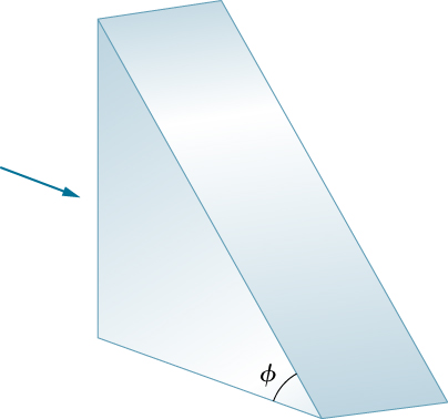 A right angle triangular prism has a horizontal base and a vertical side. The hypotenuse of the triangle makes an angle of phi with the horizontal base. A horizontal light rays is incident normally on the vertical surface of the prism.