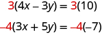 This figure shows two equations. The first is 3 times 4x minus 3y in parentheses equals 3 times 10. The second is negative 4 times 3x plus 5y in parentheses equals negative 4 times negative 7.