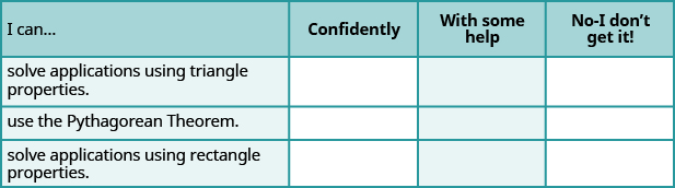 "This is a table that has four rows and four columns. In the first row, which is a header row, the cells read from left to right ""I can…,"" ""Confidently,"" ""With some help,"" and ""No-I don't get it!"" The first column below ""I can…"" reads ""solve applications using triangle properties,"" ""use the Pythagorean Theorem,"" and ""solve applications using rectangle properties."" The rest of the cells are blank"