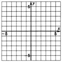 An xy coordinate plane with gridlines, labeled negative five and five with increments of one unit for both axes.