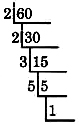 The prime factorization of sixty. See the longdesc for a full description.
