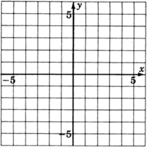 An xy coordinate plane with gridlines, labeled negative five and five on the both axes.