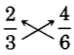 two-thirds and four-sixths, with an arrow from each denominator pointing to the numerator of the opposite fraction.