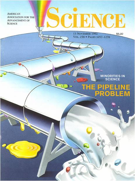 A cover of Science entitled 'The Pipeline Problem'.