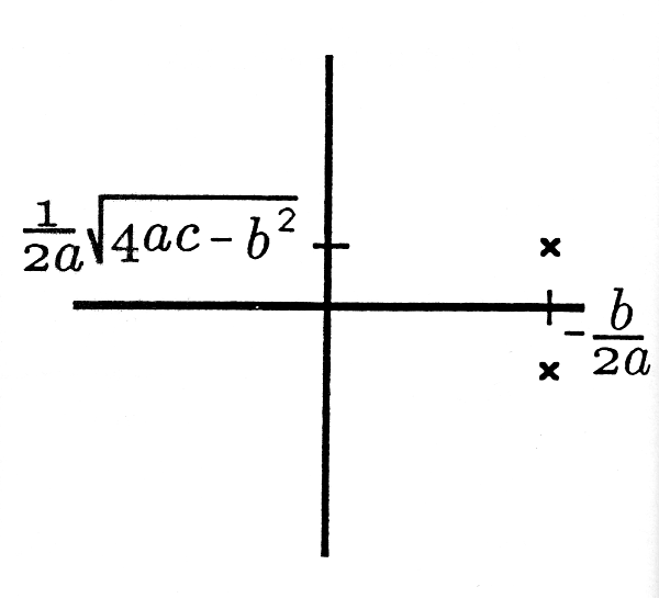 This Cartesian graph contains has a point  just above the origin on the y axis and it is labeled 1/2a sqrt(4ac-b^2). On the positive portion of the x axis there is a point. Above and below this point there is an x. At the very end of the x axis is the fraction -b/2a.