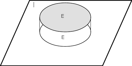 A cylinder with an E on both circular bases. The cylinder is setting on a square inclined plane with an 'I' in the top right corner.