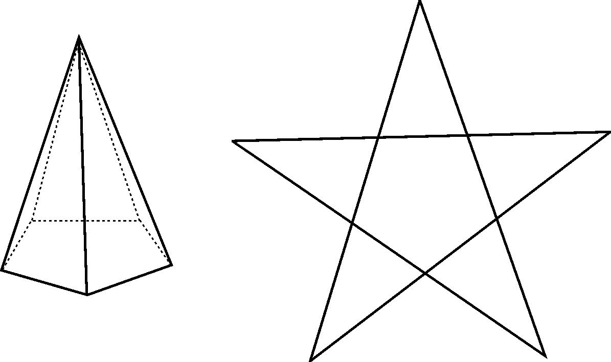 Wiskunde, Om 3-dimensionele figure te herken, te visualiseer