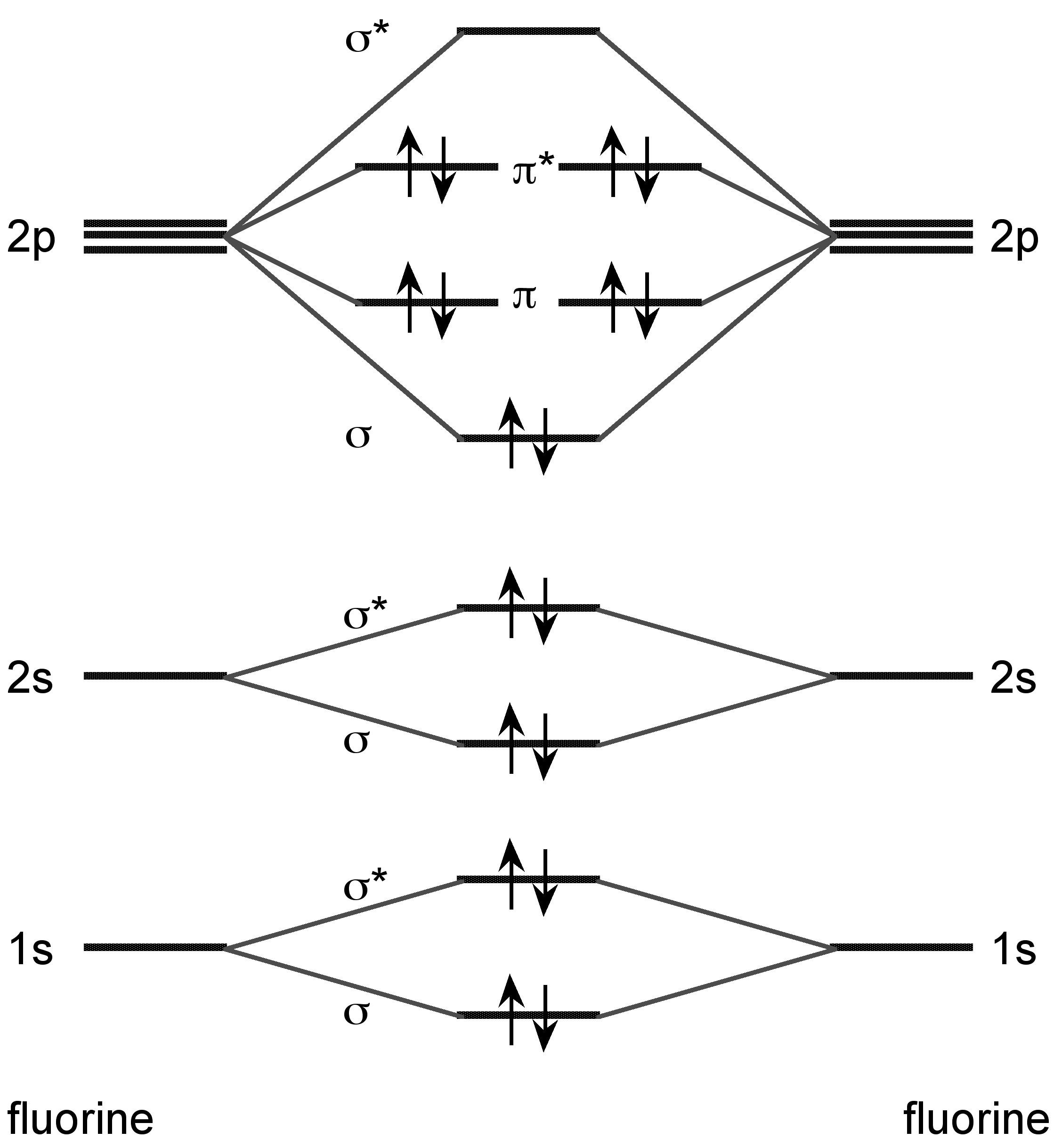 i2 phase diagram vapor phase  the group 17 elements the halogens  by openstax  vapor phase  the group 17 elements the