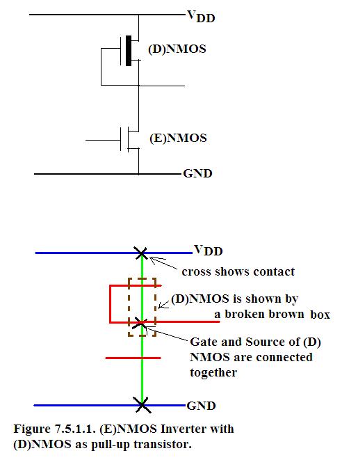 sspd chapter 7 part 5 stick diagrams of logic gates. Black Bedroom Furniture Sets. Home Design Ideas