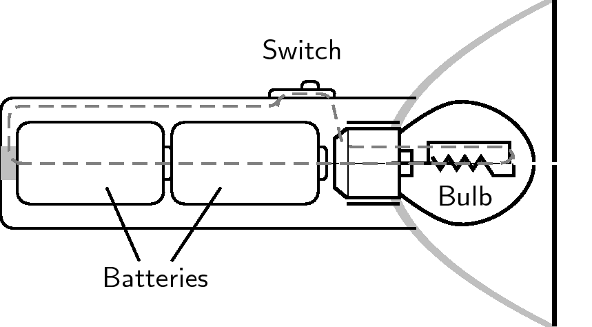 A Circuit Diagram Of A Torch Wiring Diagram Yer