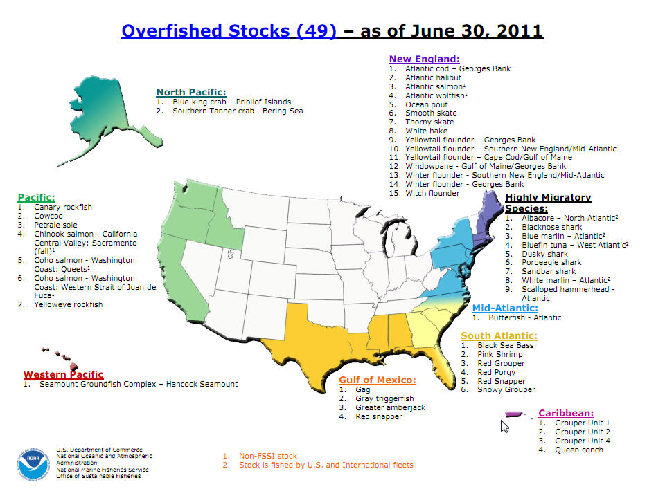 chart showing list of overfished stocks as of June 30, 2011