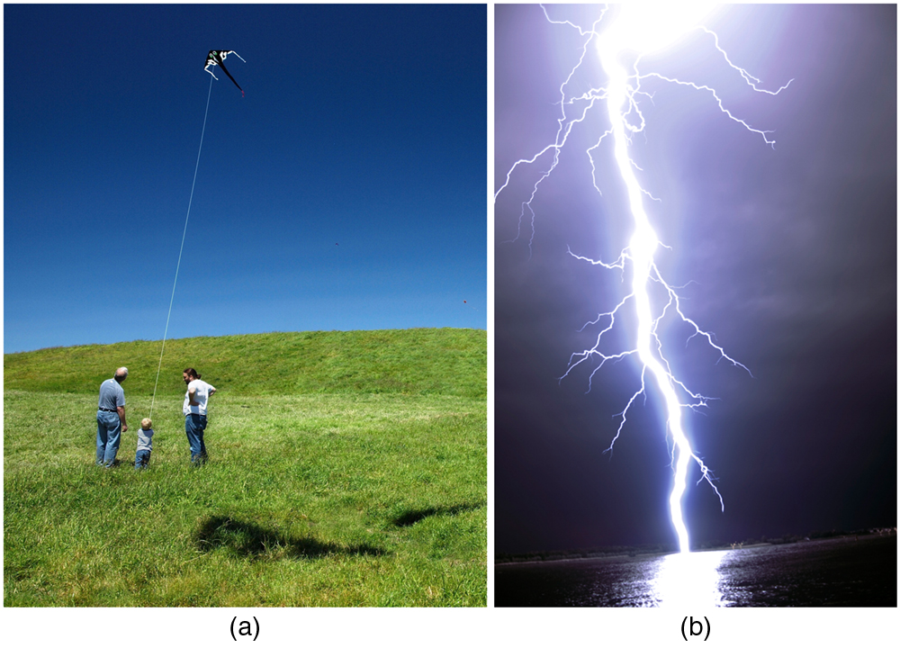 In part a, a child is flying a kite with two men in an open field on a bright sunny day. In part b, lightning appears over a body of water in stormy weather.