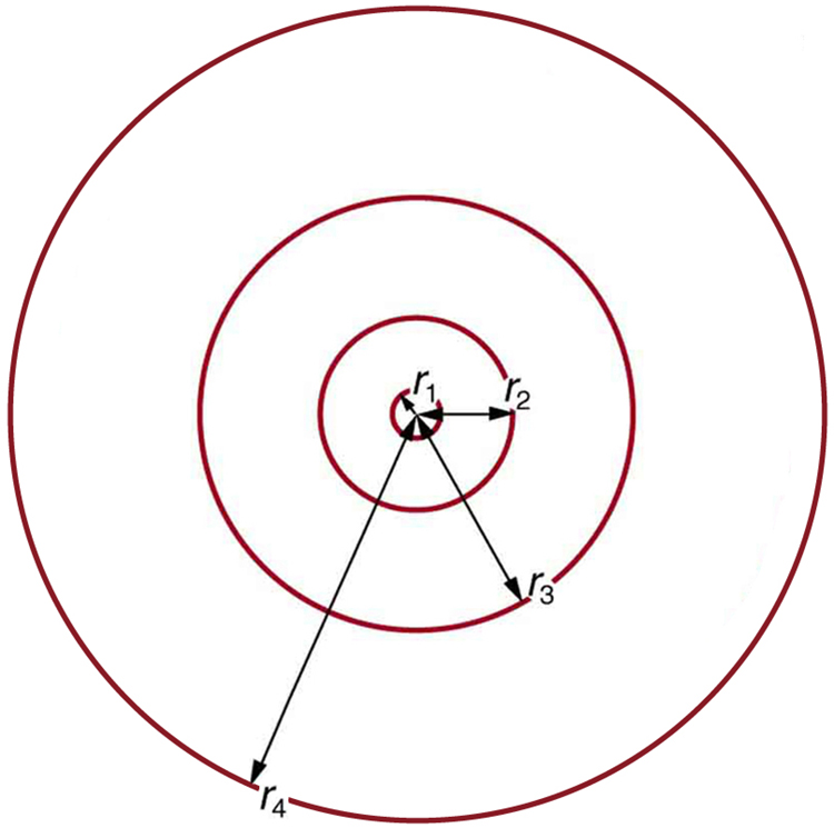 The electron orbits are shown in the form of four concentric circles. The radius of each circle is marked as r sub one, r sub two, up to r sub four.