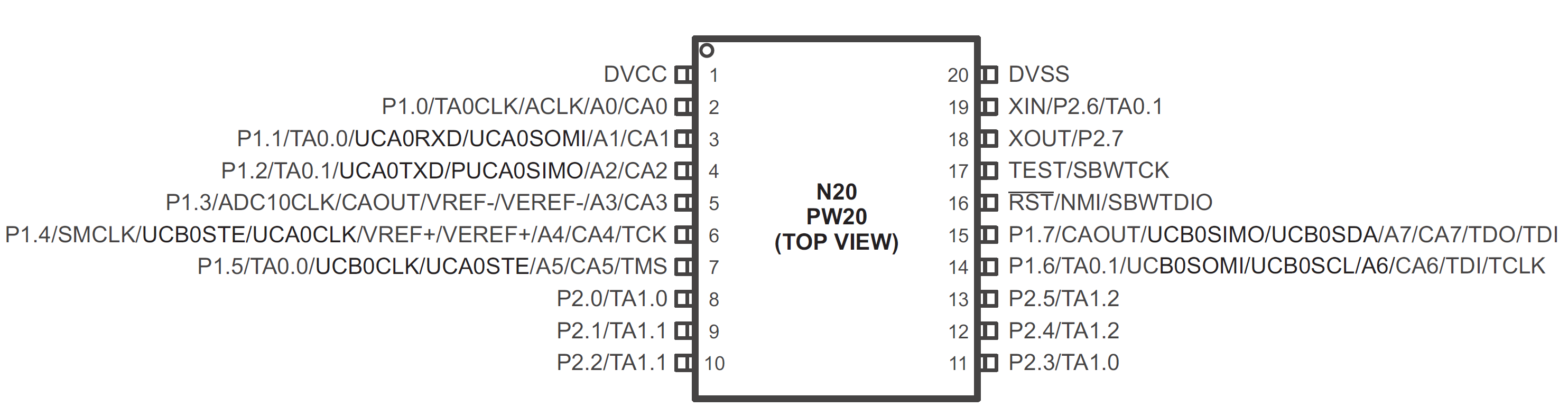 2 1 Overview of the msp430™ microcontroller from texas By