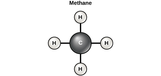 Diagram of a methane molecule.
