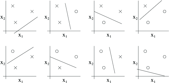 drawing different lines to break the three data points into different groups